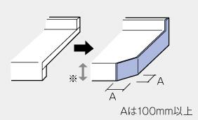 メラミン:桟付け+コーナー45°カット共貼り