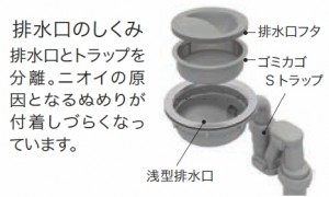 排水口の特徴HOUシリーズシンク