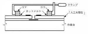 人工大理石どうしの接着方法2
