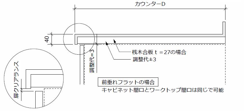 ワークトップキャビネットの関係図