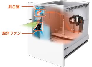 三菱 食洗器