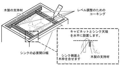 現場でのアンダーシンク取付方法①シンクの受材や下地を取付ける