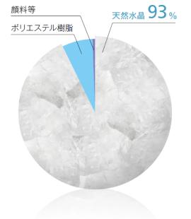 フィオレストーン 天然水晶約93%