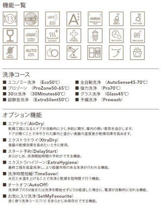AEG FSK93800P ビルトイン食器洗い機 機能一覧