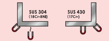 ステンレスと磁石SUS304 SUS430