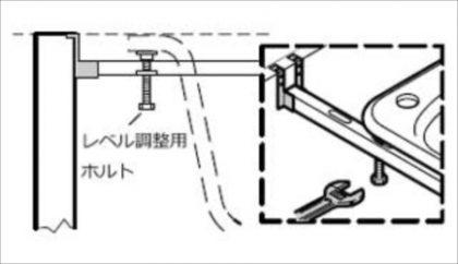 6543アンダーマウントシンク設置方法