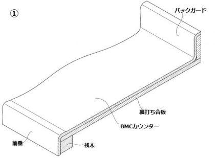 BMC断面形状