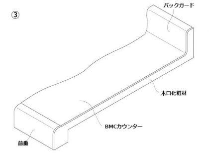 BMC木口化粧形状