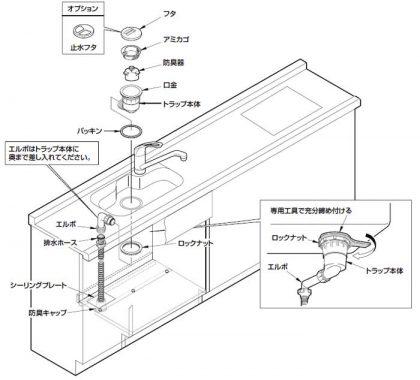 排水部品の接続方法(例)