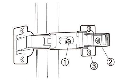 コーナー丁番 スライド丁番調整方法