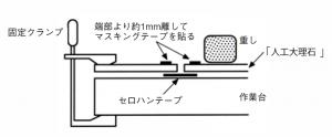 人工大理石どうしの接着方法1